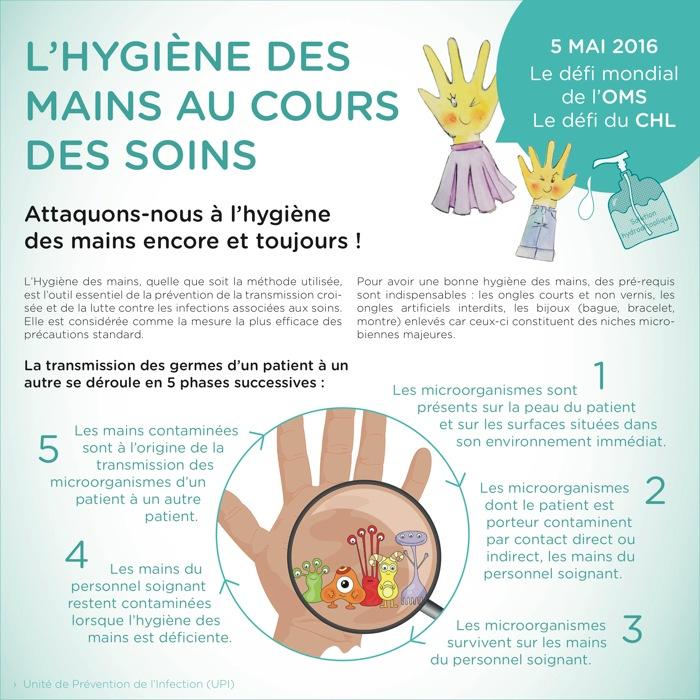 5 Mai Journ 233 E Mondiale De L Hygi 232 Ne Des Mains Chl